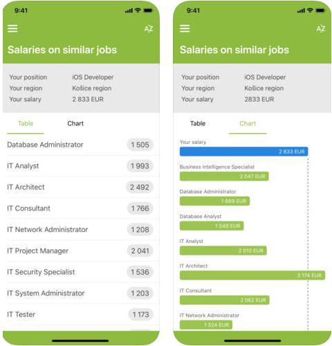 Paylab Salarz Checker app compare salarz iOS