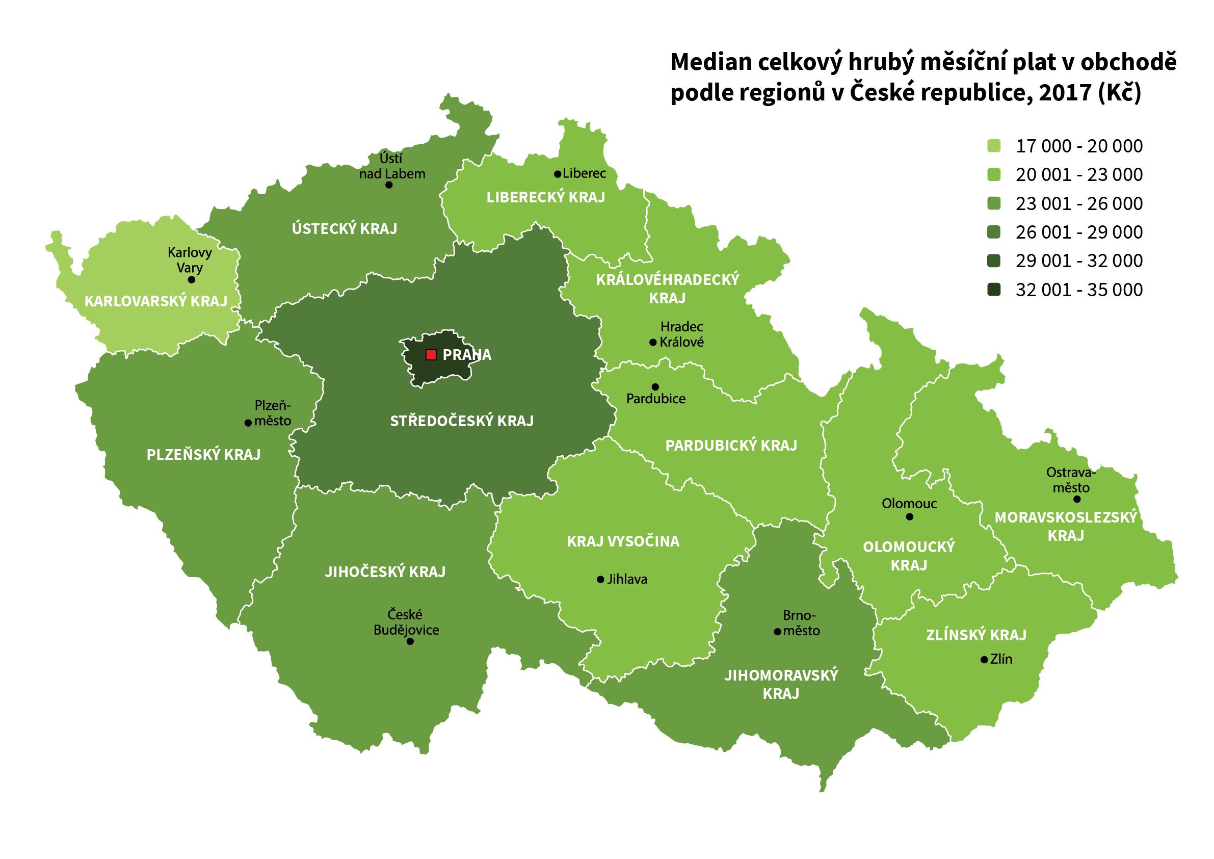 salary report regions retail obchod Ceska republika 2017